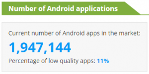android-app-stats